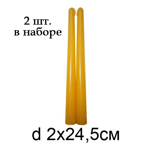 Свеча разноцветная Конус  в наборе 2 шт